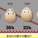 あなたの卵子の数と質、知ってる?実年齢と卵巣年齢!